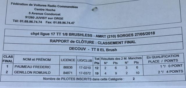 Course AMRT de Sorges (49) 9d23e910