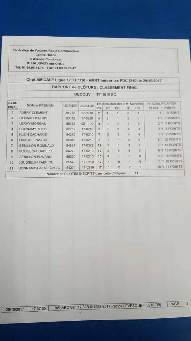 [compte-rendu] 29 Octobre 2017 AMRT course Indoor Les ponts de cé (49) Img_3754