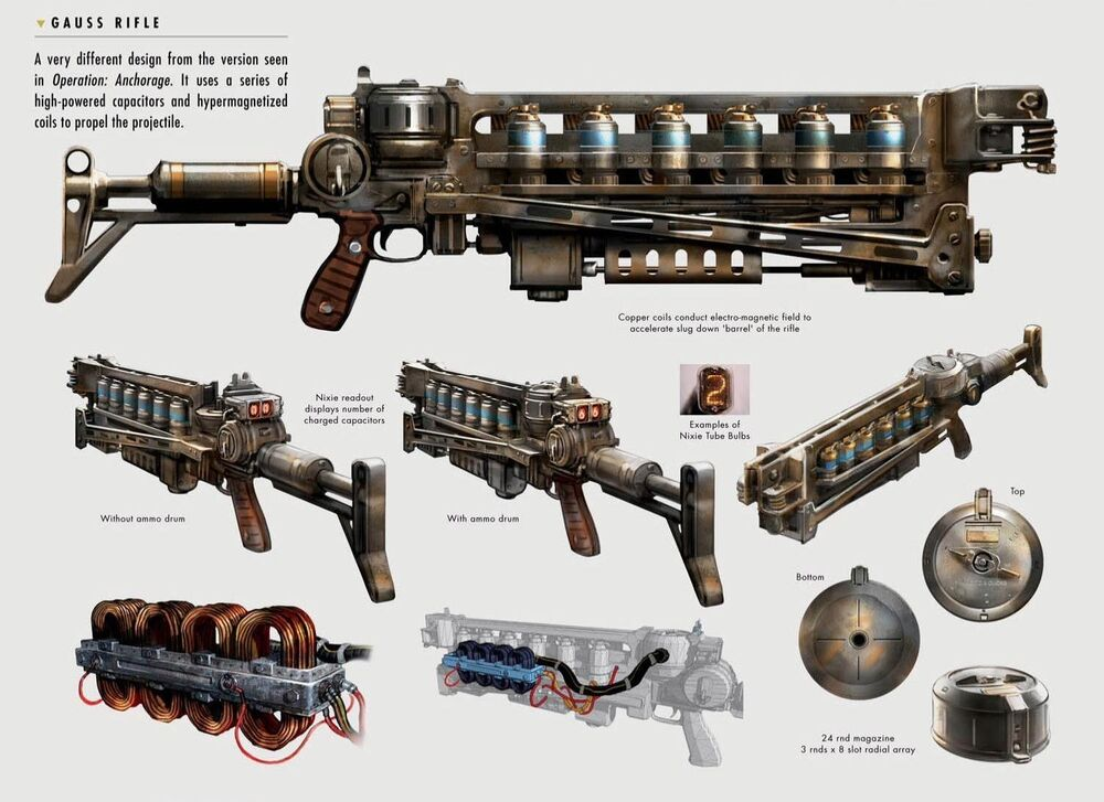 Gauss Weapons Discussion(Lore) Art_of10