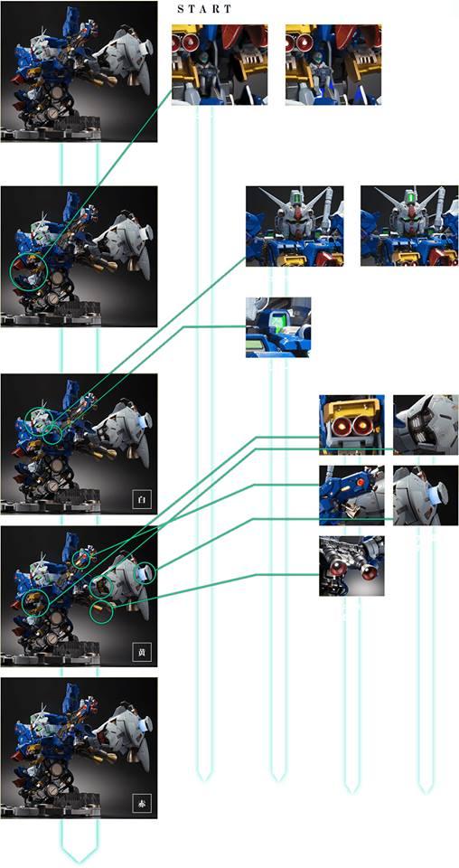 Nu Gundam Bust Display (Formania EX / Bandai) - Page 3 09232512
