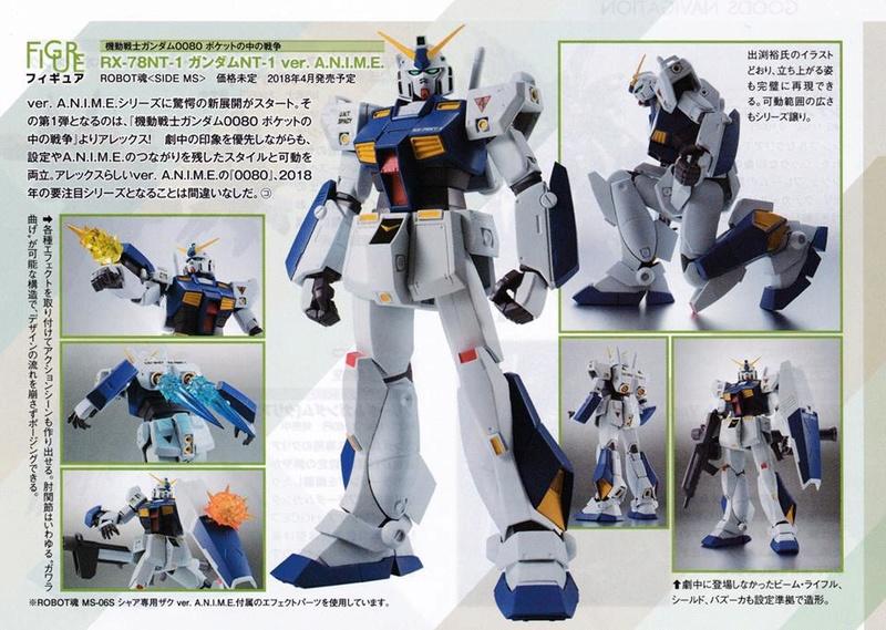 Gundam - Metal Robot Side MS (Bandai) - Page 2 18592810