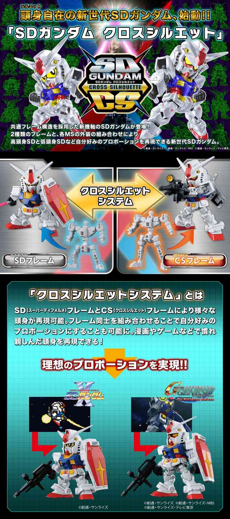 SD Gundam - Page 3 Whatss10