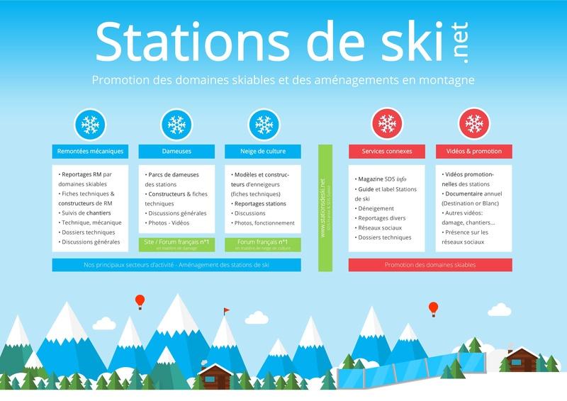 Stations de ski info - Page 11 Organi10