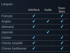 Shenmue I et II sur PC, Xbox One et PS4 2018-010