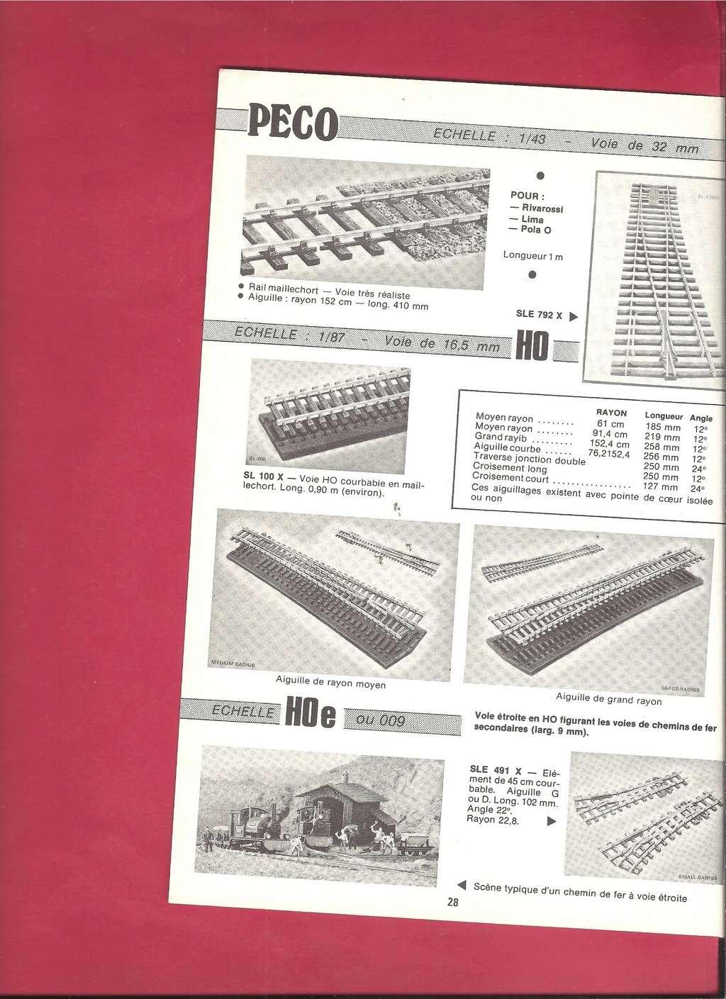 [BABY TRAIN 1979] Catalogue 27ème année 1979 Baby_190