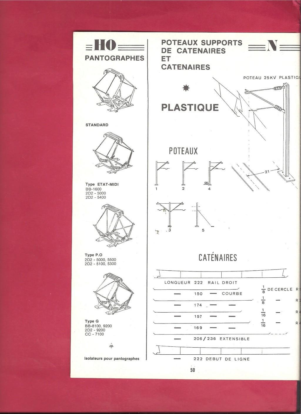[BABY TRAIN 1979] Catalogue 27ème année 1979 Baby_205