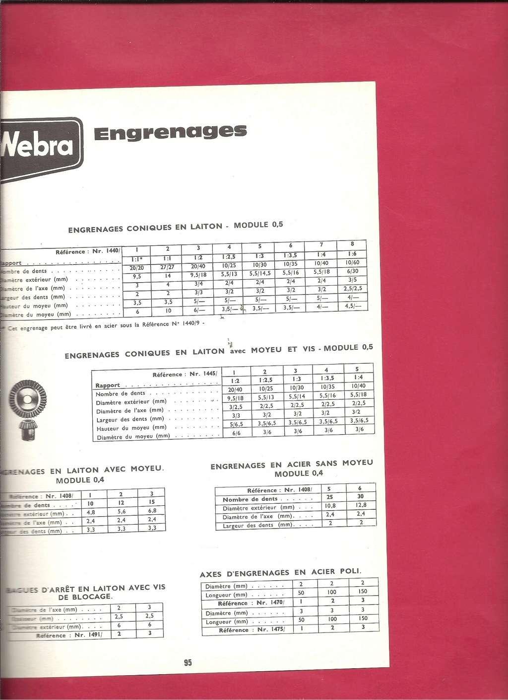 [BABY TRAIN 1979] Catalogue 27ème année 1979 Baby_250