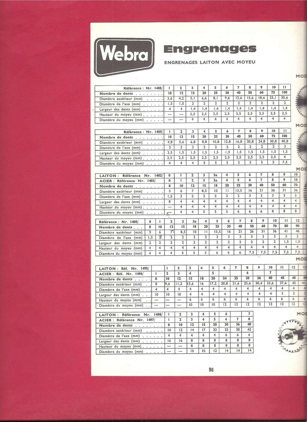 [BABY TRAIN 1979] Catalogue 27ème année 1979 Baby_251
