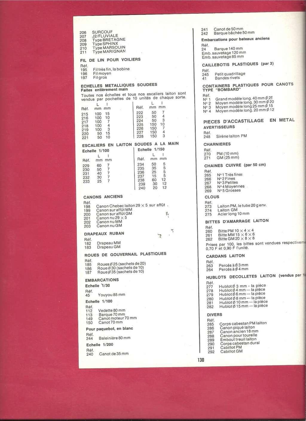 [BABY TRAIN 1979] Catalogue 27ème année 1979 Baby_282