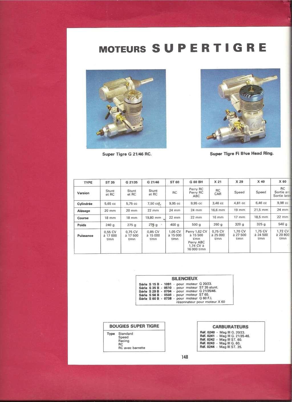 [BABY TRAIN 1979] Catalogue 27ème année 1979 Baby_303