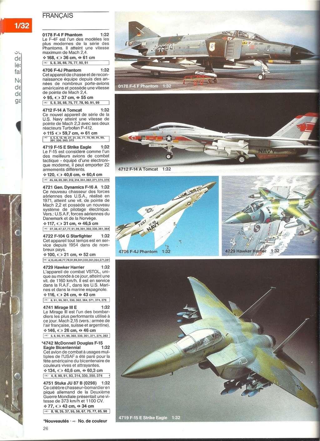 1984 - [REVELL 1984] Catalogue 1984  Revel148