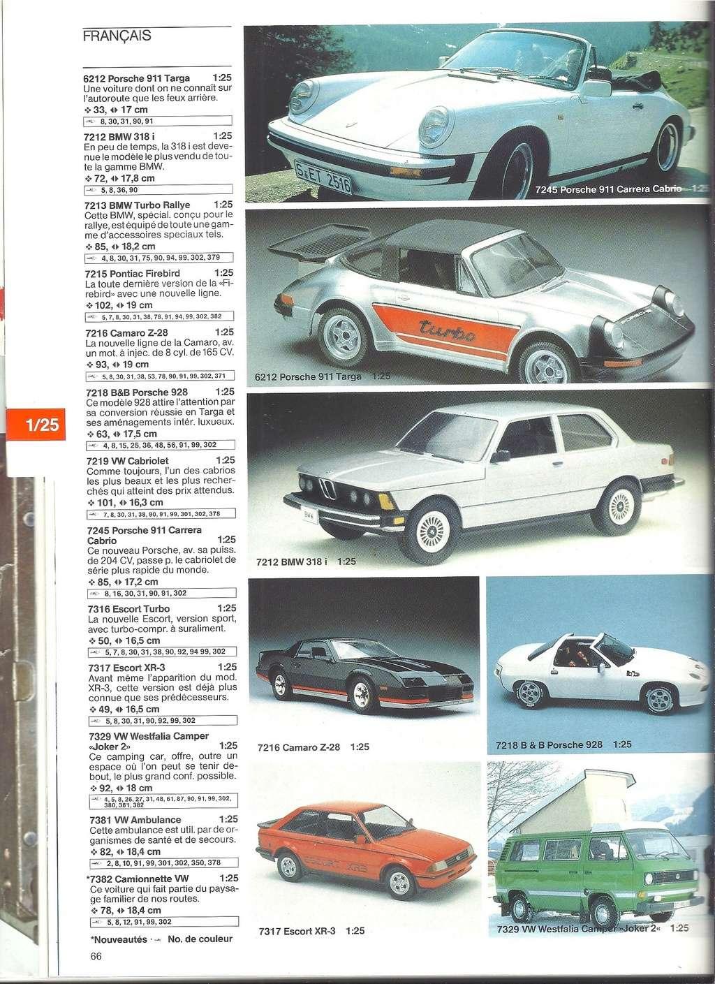 1984 - [REVELL 1984] Catalogue 1984  Revel187