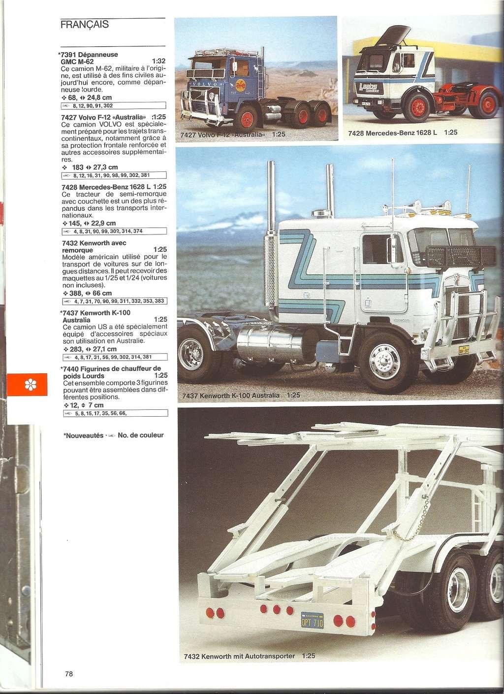 1984 - [REVELL 1984] Catalogue 1984  Revel196