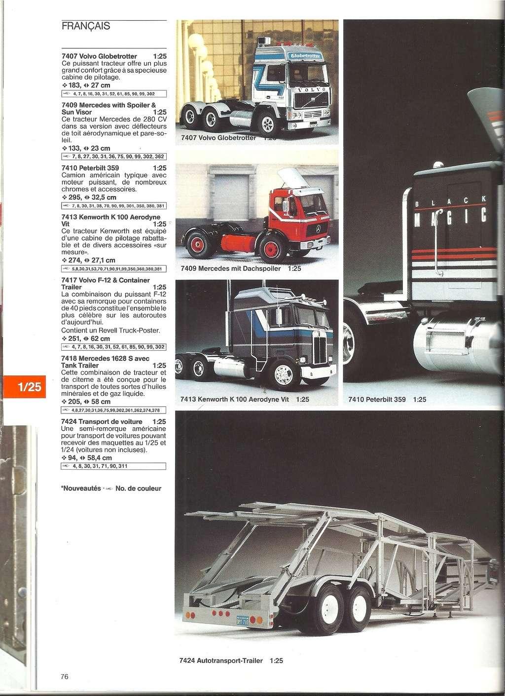 1984 - [REVELL 1984] Catalogue 1984  Revel199