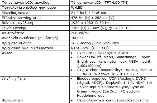 Μια νέα πρόταση για καλύτερη παραγωγικότητα, με τις πιο πρόσφατες Philips 221B8 και 243S5 Full HD οθόνες  175