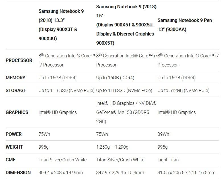 Notebook 9: Ανακοινώθηκε η νέα σειρά της Samsung  224