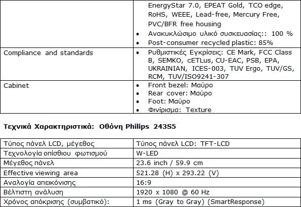 Μια νέα πρόταση για καλύτερη παραγωγικότητα, με τις πιο πρόσφατες Philips 221B8 και 243S5 Full HD οθόνες  244