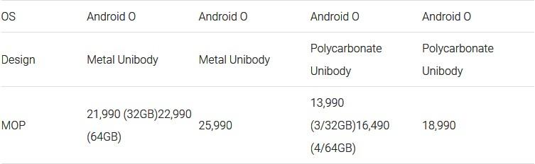 Τα νέα Samsung Galaxy J6, J8, A6 και A6 Plus λανσαρίστηκαν στην Ινδία  246