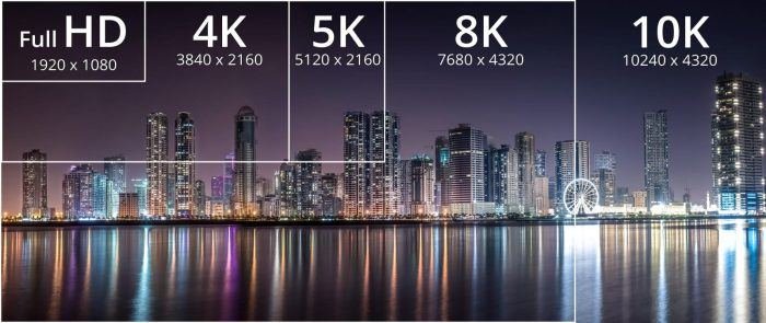 Το νέο πρότυπο HDMI 2.1 έρχεται με υποστήριξη για ανάλυση 10K Dims-e10