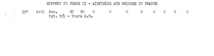 "[TAMIYA -1/32] P-51D 44-13318 ""Frenesi"" 357thFG 364th FS Colonel Thomas L Hayes P-51_s10"