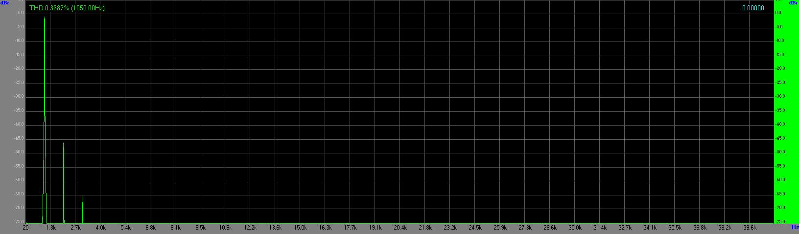 PX4. Libidine di fine anno per HD800 e Denon D7200 - Pagina 3 Px4_1511