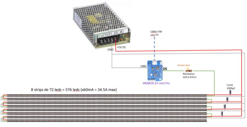 "[WIP 100%] 2° pincab, 43"" 4K/27"" fHD/Pin2DMD/SSF/LEDstrips/Contacters/Knocker/Audio LEDs - Page 8 Ledstr11"