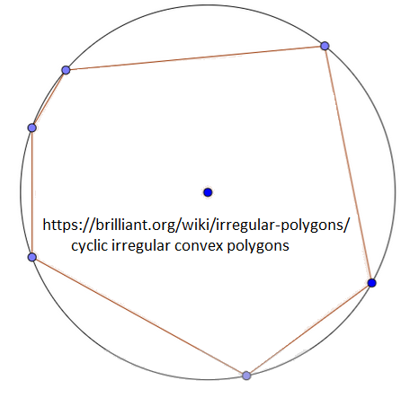 Molecular Bonding Language Cycirc10