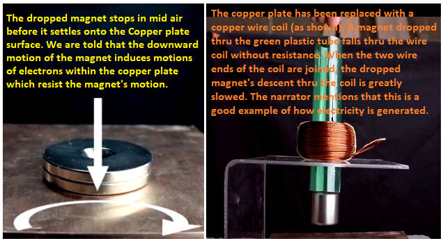 Copper's Surprising Reaction to Strong Magnets Magnet10