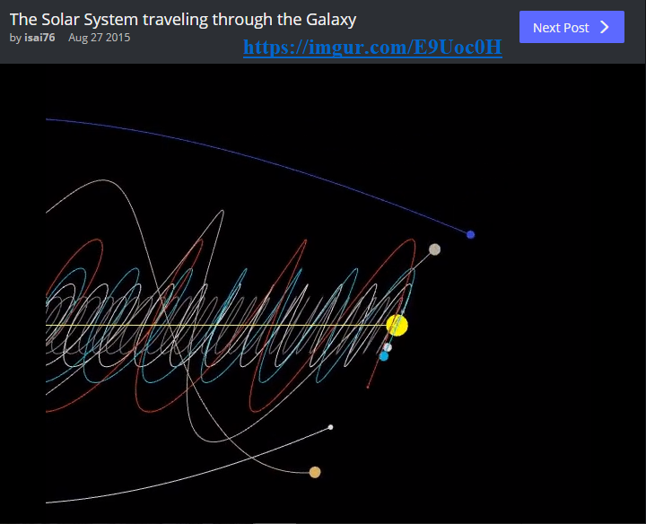 The Sun's Galactic orbit, and charge field implications. Ssthru10