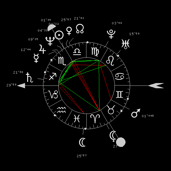 L'automobile et l'astrologie - Page 7 Herber10