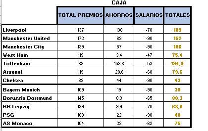 PRESUPUESTOS T3 DESPUES DE SALARIOS Captur10