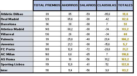 PRESUPUESTOS T3 DESPUES DE CLAUSULAS Captur12