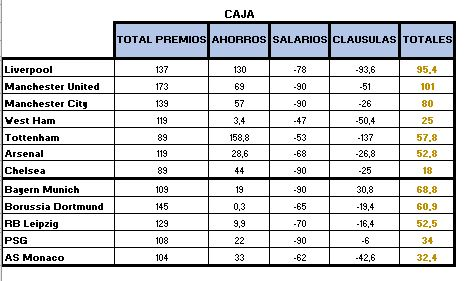 PRESUPUESTOS T3 DESPUES DE CLAUSULAS Captur14