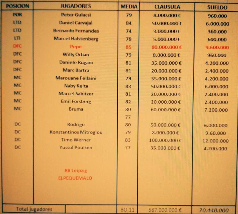 POST CLAUSULAS - SALARIO DE LOS CLUBES T3 AQUI Img-2010
