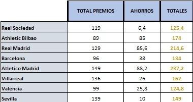 PRESUPUESTOS INICIALES TEMPORADA 3 Presup14