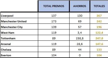 PRESUPUESTOS INICIALES TEMPORADA 3 Presup16