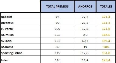 PRESUPUESTOS INICIALES TEMPORADA 3 Presup17