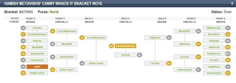 CC BRACKET TOURNEY WINNERS   - Page 7 Bracke10