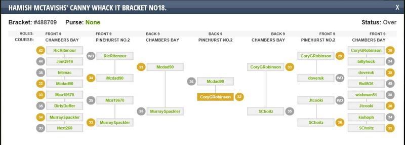 CC BRACKET TOURNEY WINNERS   - Page 7 Bracke11