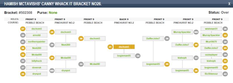 CC BRACKET TOURNEY WINNERS   - Page 8 Bracke12