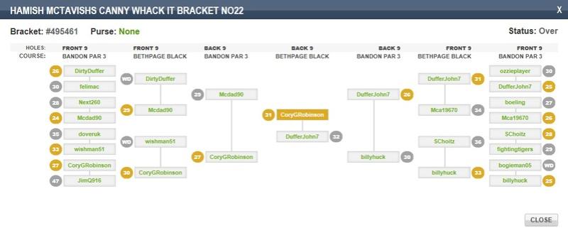 CC BRACKET TOURNEY WINNERS   - Page 8 Bracke14