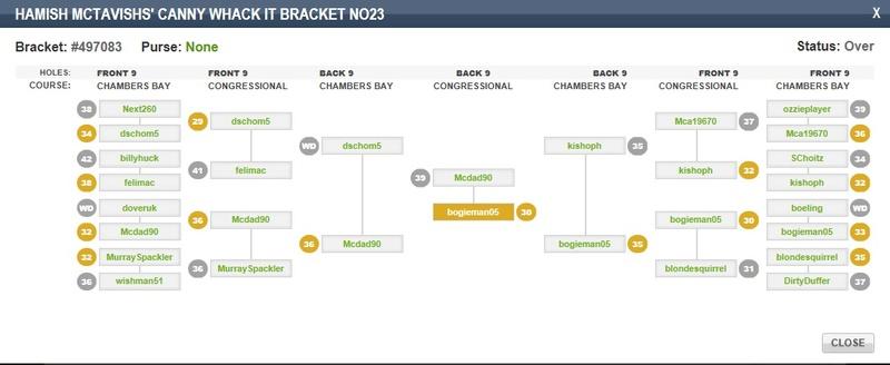 CC BRACKET TOURNEY WINNERS   - Page 8 Bracke15
