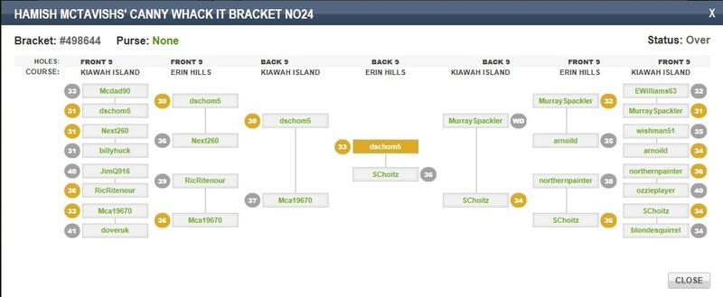 CC BRACKET TOURNEY WINNERS   - Page 7 Bracke16