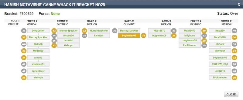 CC BRACKET TOURNEY WINNERS   - Page 7 Bracke17