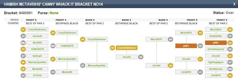 CC BRACKET TOURNEY WINNERS   - Page 7 Canny_10