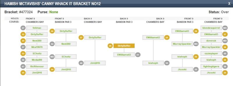 CC BRACKET TOURNEY WINNERS   - Page 7 Hamish24