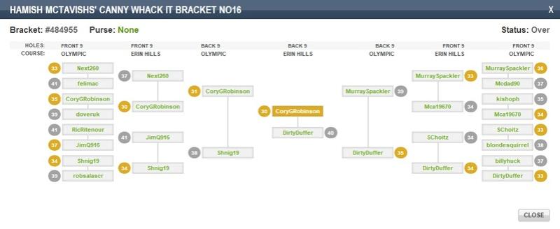 CC BRACKET TOURNEY WINNERS   - Page 7 Hamish30