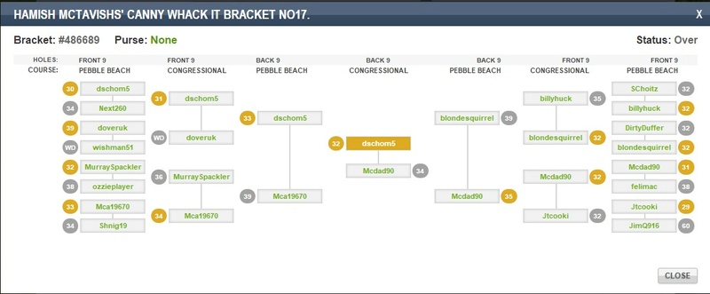 CC BRACKET TOURNEY WINNERS   - Page 8 Hamish32