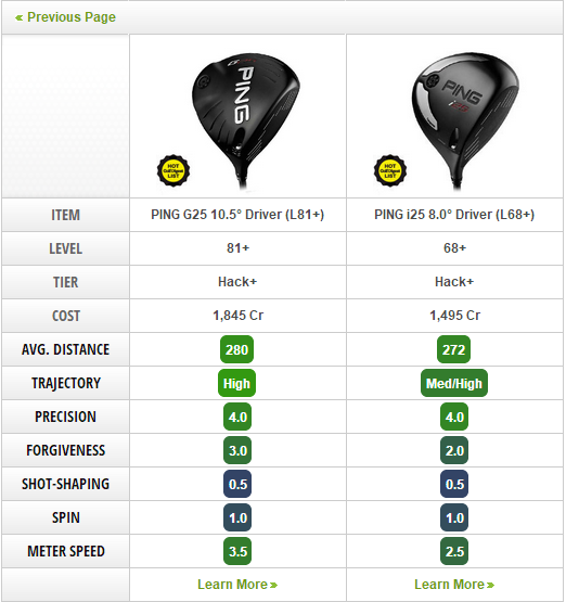 WHY NOT COMPARE AND DISCUSS THEM HERE ? Ping_g10