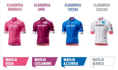 Regolamento Giro d'Italia del Lotto 2018 Maglie10